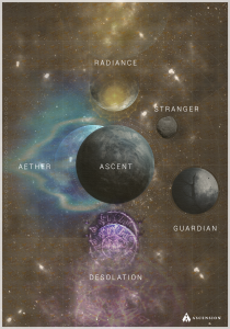 Map of the Cosmos